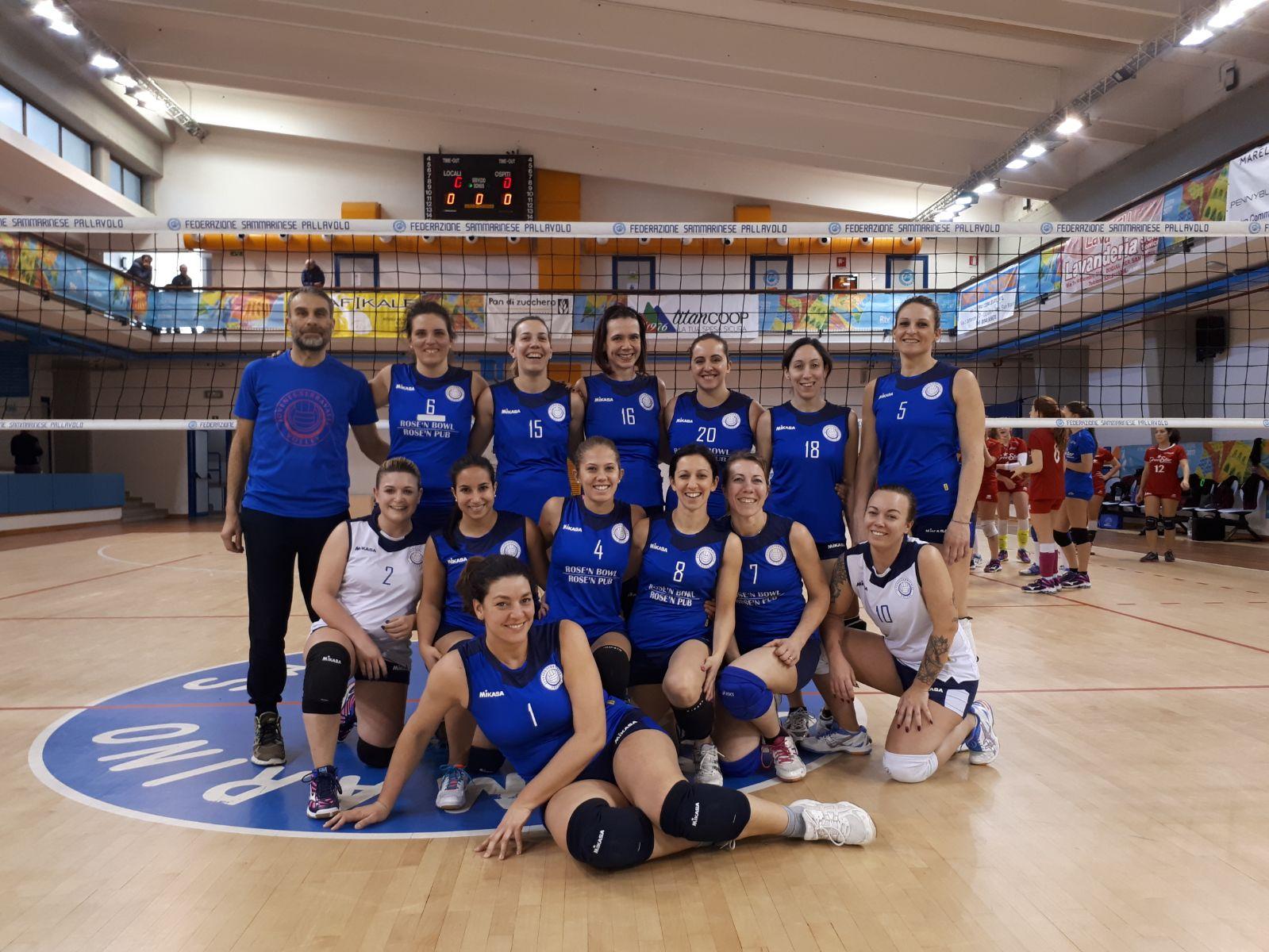 Juvenes Volley: ottimi risultati alla Coppa Emilia Romagna 2018